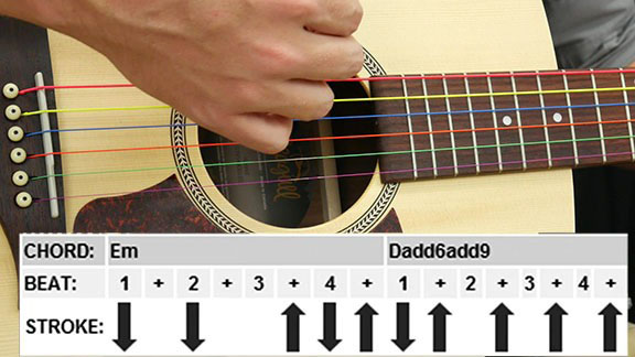 how long does it take to learn guitar strumming pattern
